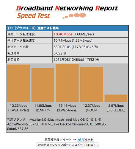Broadband Networking Report